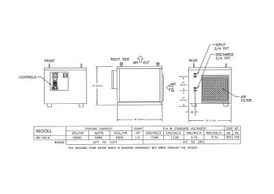 PressureTech NE-150-IL In-Line Chiller - Scheme